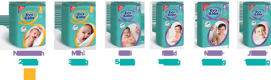 Evy Baby Diapers Evybaby Com